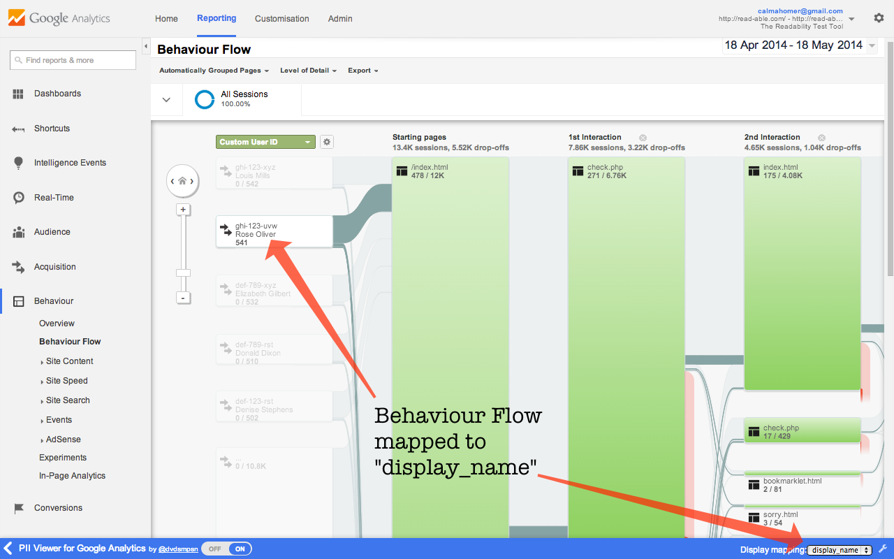 PII Viewer for Google Analytics – David Simpson – deliver  iterate