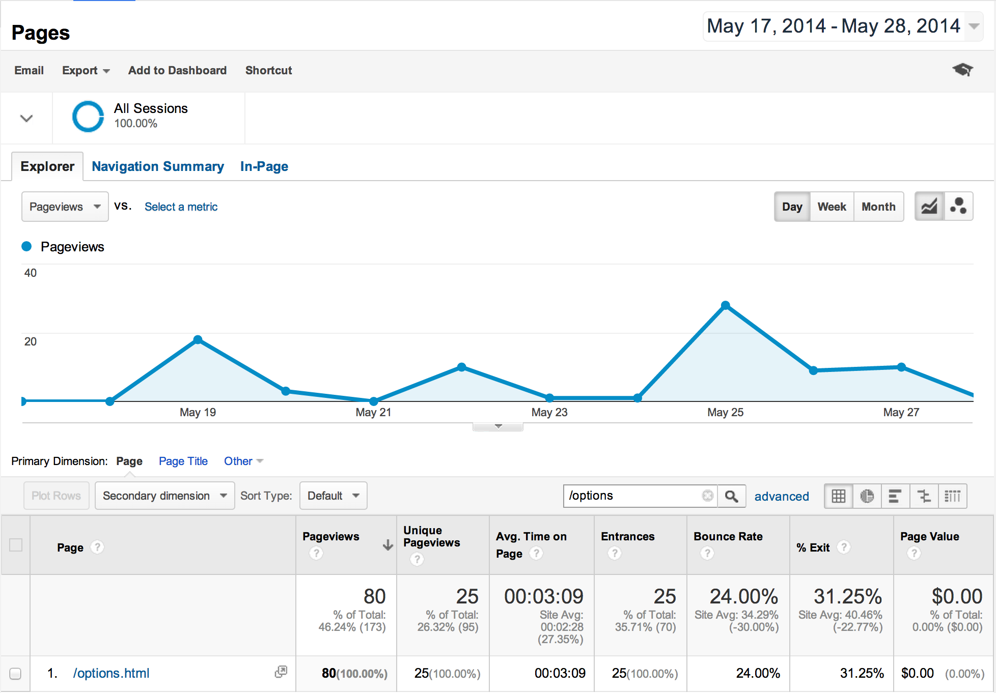 How to add Google's Universal Analytics tracking to a Chrome